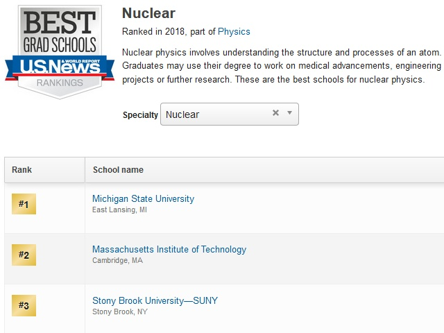 [USNWR nuclear physics graduate program rankings 2018 excerpt]